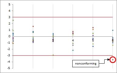 NCM-Fig1