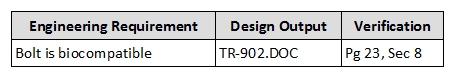 t-design verification 3